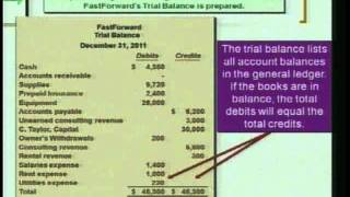 "Accounting 1: Program #8 - ""Journal Entries and the Trial Balance"""