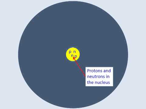 Atomic Structure 1   The Nucleus