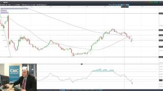FTSE 100 - Charting Outlook: Big Brexit Breakout for GBP, breakdown for FTSE