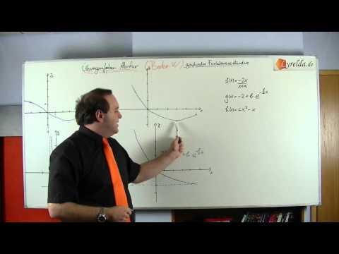 grafisches Funktionsverständnis 5