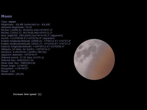 Blood Moon Lunar Eclipse Night - AduJudi