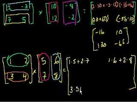 Matrix multiplication (part 1)