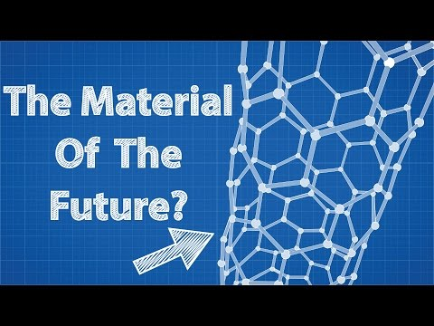 The Material Of The Future