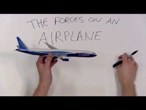 aeroplanes for kids with The Forces On An Airplane on Halloween Frankenstein Coloring Pages also Flight Paper Airplanes further Unicorn Colouring Pages furthermore How To Make The Fastest Paper Airplane additionally Paper Airplanes.