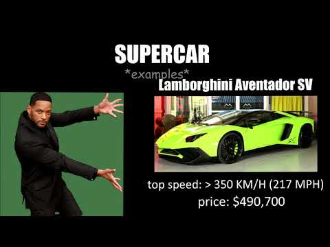 WHAT'S THE DIFFERENCE BETWEEN A SPORTS CAR, A SUPERCAR & A HYPERCAR? видео