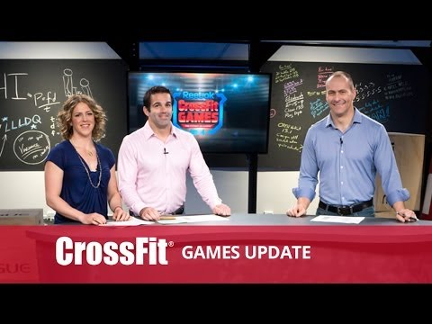 update - Hosts Nicole Christensen, Pat Sherwood and Sean Woodland catch up with Rory McKernan, Talayna Fortunato and Camille Leblanc-Bazinet in Miami, Fla. How do the...