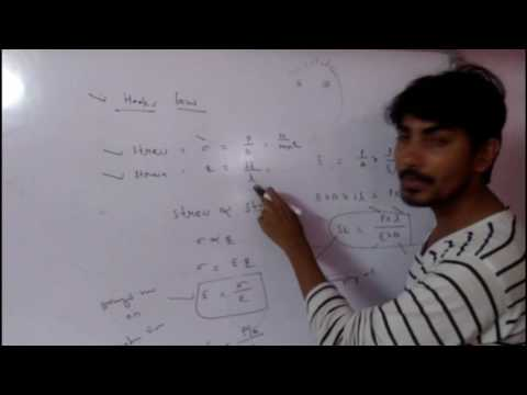 Can someone explain Hooke's Law simply to me?
