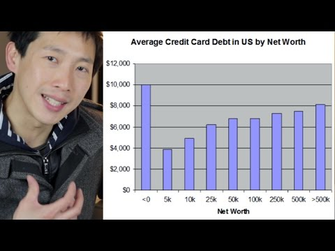 Who Should NEVER Get a Credit Card | BeatTheBush
