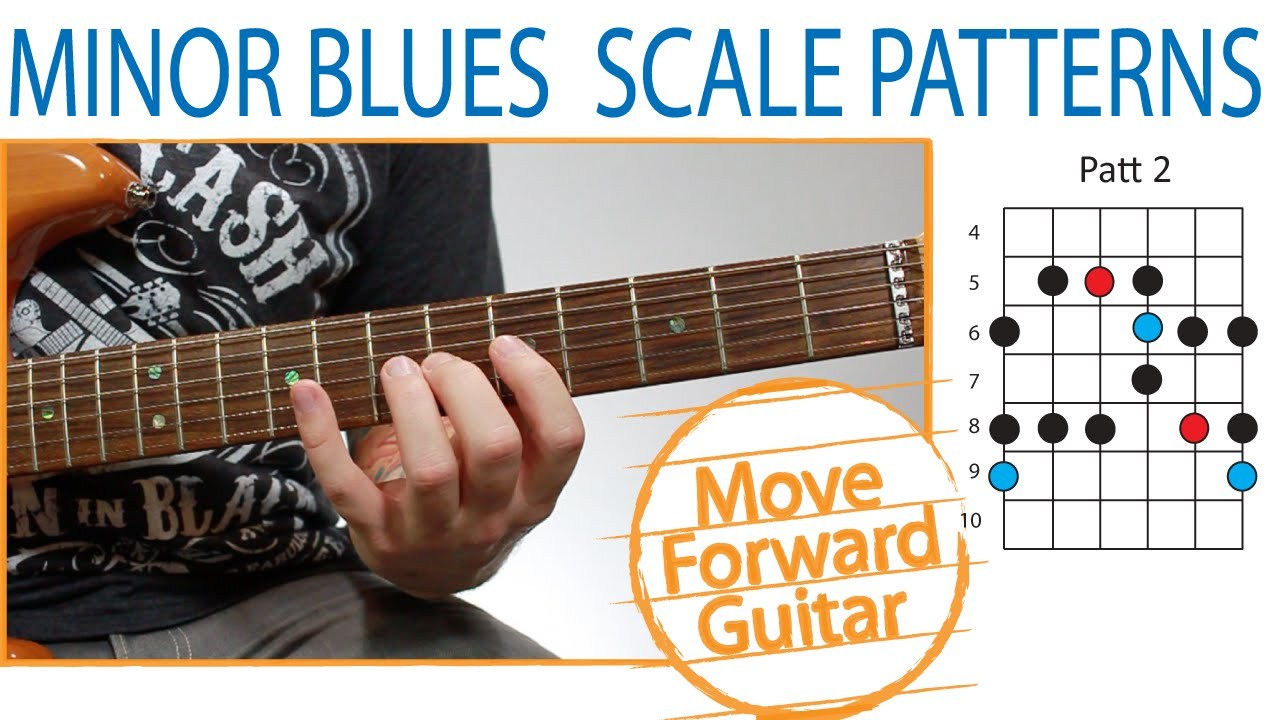 Guitar Scales – Minor Blues – All 5 Patterns (positions)
