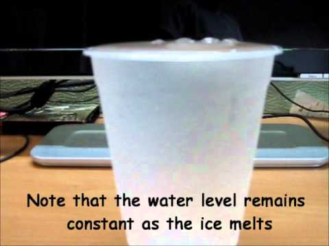 Will melting ice cause water level to rise?