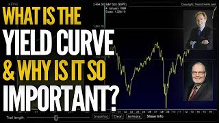 Silver @ 50c Over Spot: https://goldsilver.com/buy-online/10-oz-American-Flag-Silver-Bar-Generic/?utm_source=youtube&utm_medium=infobox&utm_campaign=july18video Mike Maloney and Jeff Clark explain why you need to understand the yield curve – the plot of the expected interest payout of bonds – and what it tells you about the overall health of the markets. You'll learn how to read the yield curve and how it can predict when the stock market could experience a correction, or worse, a crash. If you enjoyed watching this video, be sure to check out more at https://goldsilver.com/blog/ from Mike Maloney, the bestselling author of the Guide to Investing in Gold & Silver, and star of the smash hit Hidden Secrets of Money video series. (Want to contribute closed captions in your language for our videos? Visit this link: http://www.youtube.com/timedtext_cs_panel?tab=2&c=UCThv5tYUVaG4ZPA3p6EXZbQ)