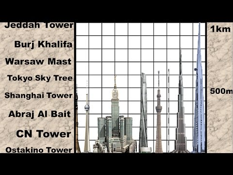 size comparison - For best quality, pls watch in either 480p or 720HD Size comparison, by height, of various famous building and structure such as the Newby McMahon Building, ...