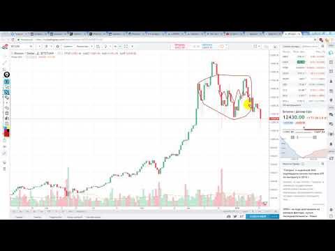 Почему падает Bitcoin,Ripple  и прочее. Это крах? или отличная возможность для входа? (видео)