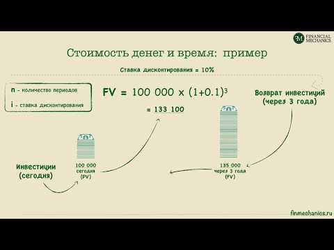 Стоимость денег и время. Будущая и текущая стоимость. (видео)