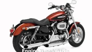 6. 2012 Harley-Davidson Sportster 1200 Custom Specs