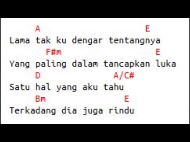 Chord Lirik The Rain Feat Endank Soekamti Terlatih Patah