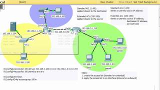 Extended Access List (ACL) for the Cisco CCNA - Part 2