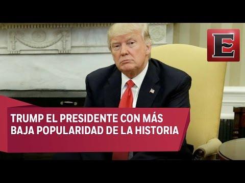 Trump cumple 100 días en el cargo con la popularidad más baja de la historia
