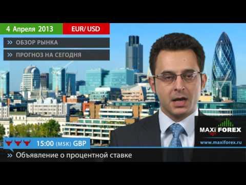Прогнозы курсов валют на 2013