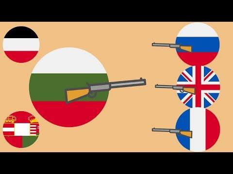 Роль Болгарии в Первой мировой войне - DomaVideo.Ru