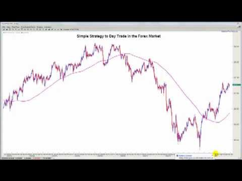 A Beginner's Guide to Day Trading in the Forex Market