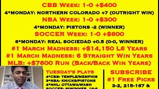 FREE COLLEGE BASKETBALL PICKS, 2-0 BASKETBALL YESTERDAY, 3-1 ALL SPORTS [02-26-19]