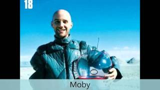 Look Back In Moby