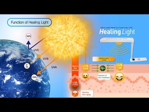 HIROSCI Co.,Ltd. ( Healing Light)