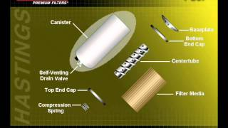FilterSavvy - Hastings Filters - Fuel Filters 3