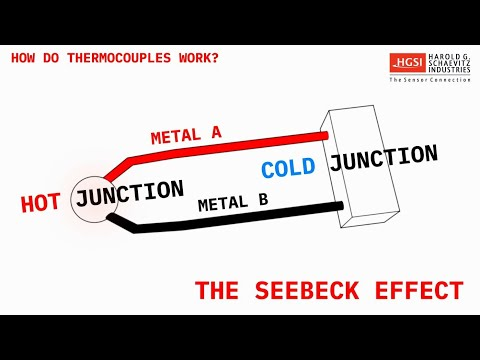 Video - Exhaust Manifold or Pipe Surface Thermocouple Temperature Sensor