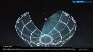 TESS Mission