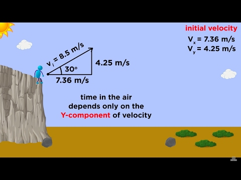 Kinematics Part 3: Projectile Motion