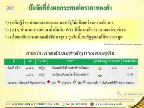 YLG NightUpdate 09-03-16