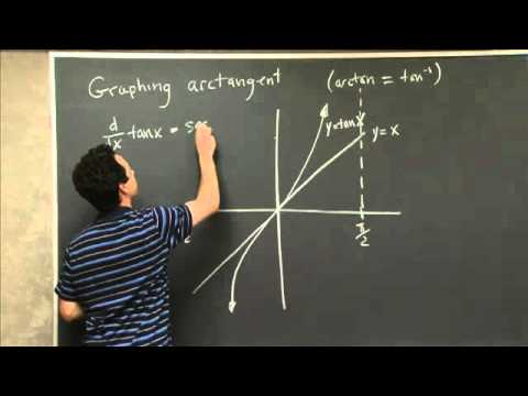 Graphing the Arctan Function | MIT 18.01SC Single Variable Calculus, Fall 2010