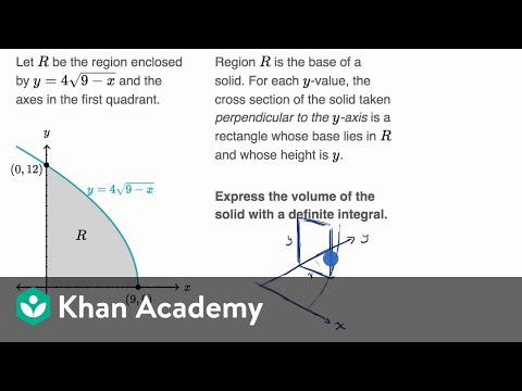 Volume With Cross Sections Perpendicular To Y Axis Video