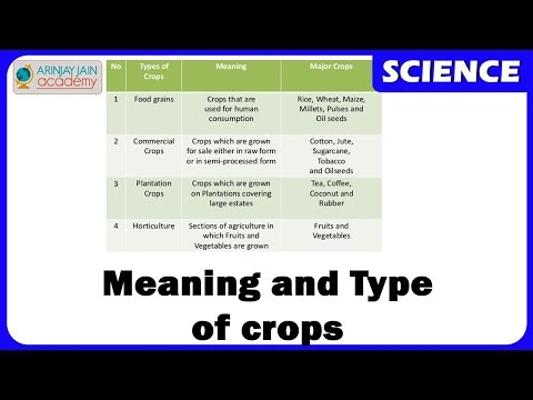 Meaning and Type of crops - Biology - Science - ICSE, CBSE