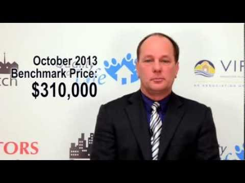 Market Update for October 2013