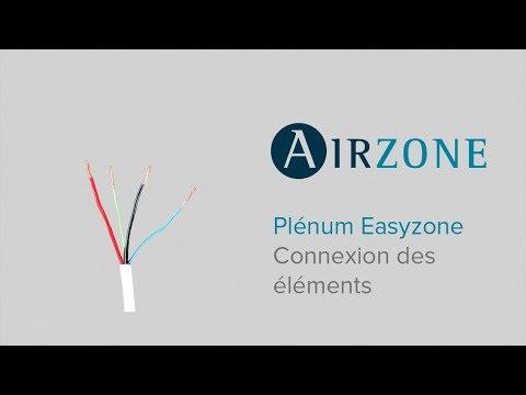 Plénum Easyzone - Comment connecter les différents éléments du système ?