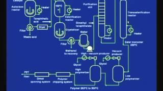 Mod-01 Lec-16 Polymerization Techniques (Contd...1)