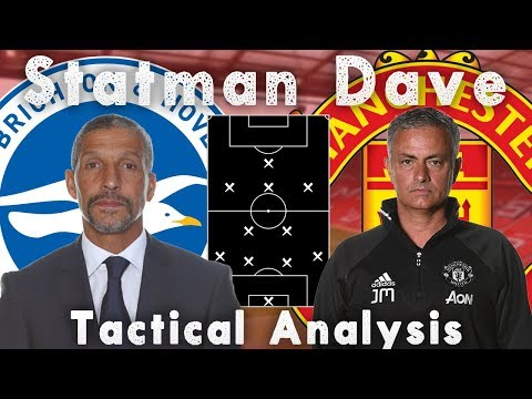 MANCHESTER UNITED VS. BRIGHTON & HOVE ALBION | TACTICAL ANALYSIS