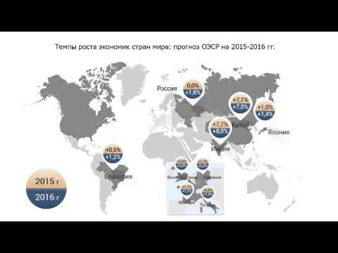 Темпы роста мировой экономики: направления и тенденции