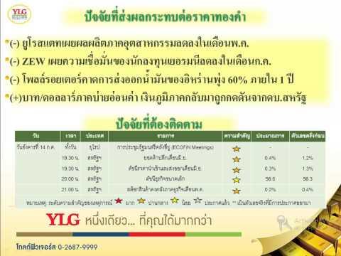 YLG NightUpdate 14-07-15