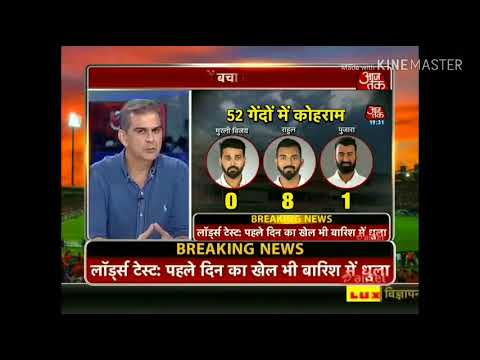 India Fall Of Wickets Analysis | INDIA vs England 2nd Test Day 2 Highlights