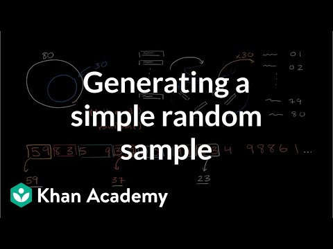 Techniques For Generating A Simple Random Sample Video Khan Academy