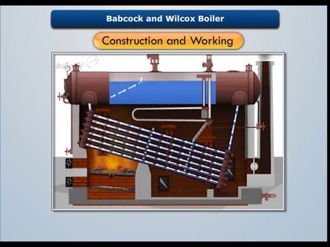 steam boiler animation - This video explains the complete construction and working of a Babcox and Wilcox Boiler Boiler. The Video content is a copyright of Dragonfly Masterclass, an...