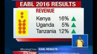 East African Breweries Announces Its Result