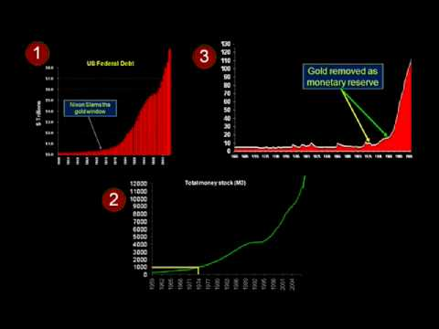 inflation - Chapter 10 (Inflation): Dr. Martenson establishes inflation as a monetary phenomenon, defined as the decrease of the value of money, caused by too much money...
