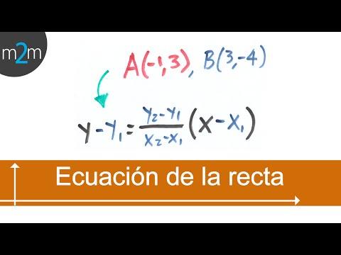 Ordinary Gleichung der Linie, wohl wissend, 2 Punkte - HD