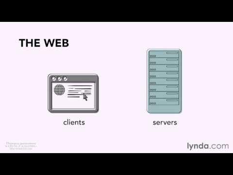 Введение в веб (Понимание как работает веб) - основы веб технологий lynda.com (видео)