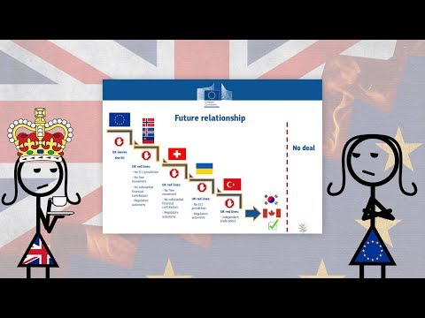 EU Brexit Negotiations Explained